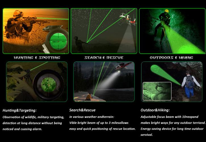 Designador Laser De Longa Distância